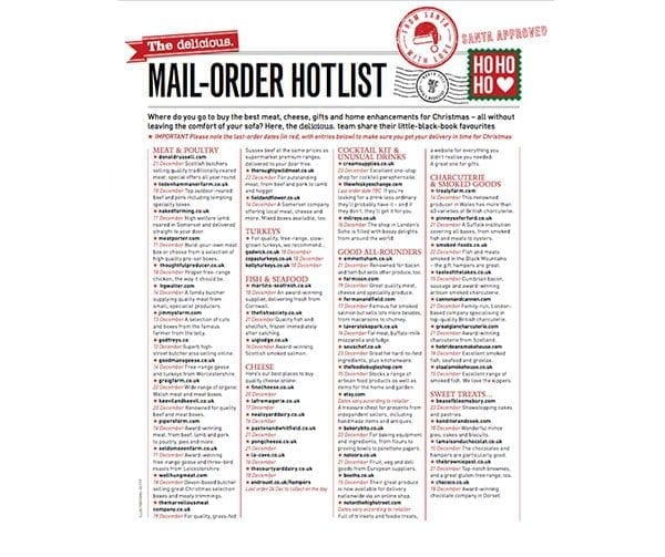 The delicious. mail-order hotlist