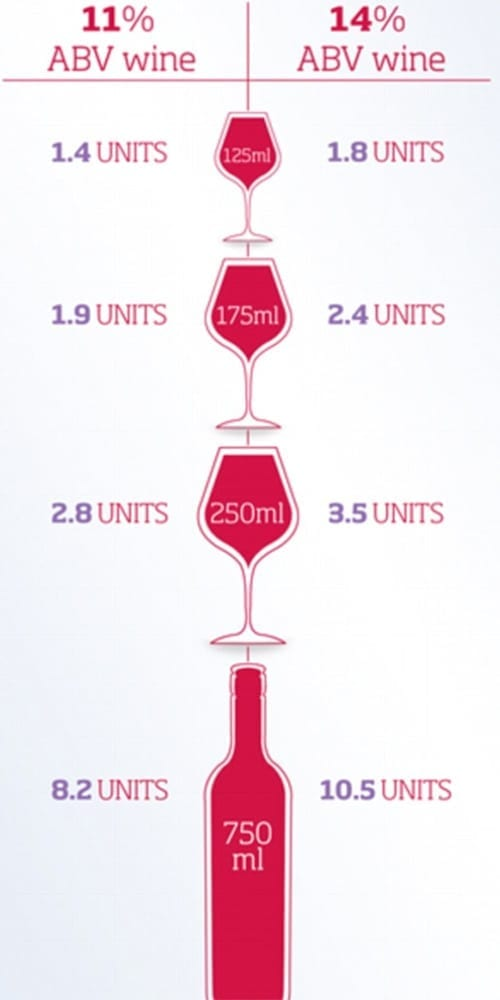 image of units of wine